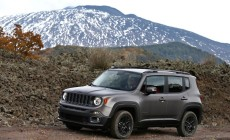 How Jeep 4WD Systems Have Evolved